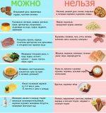 Дискинезия желчевыводящих путей диета 5 – основные принципы диеты, список разрешенных и запрещенных продуктов, примерное меню на день и на неделю, возможные осложнения при несоблюдении правил терапии, рекомендации врачей