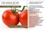 Можно ли от помидоров поправиться – можно ли поправится от помидор? если например после шести сьесть пару-тройку помидор?
